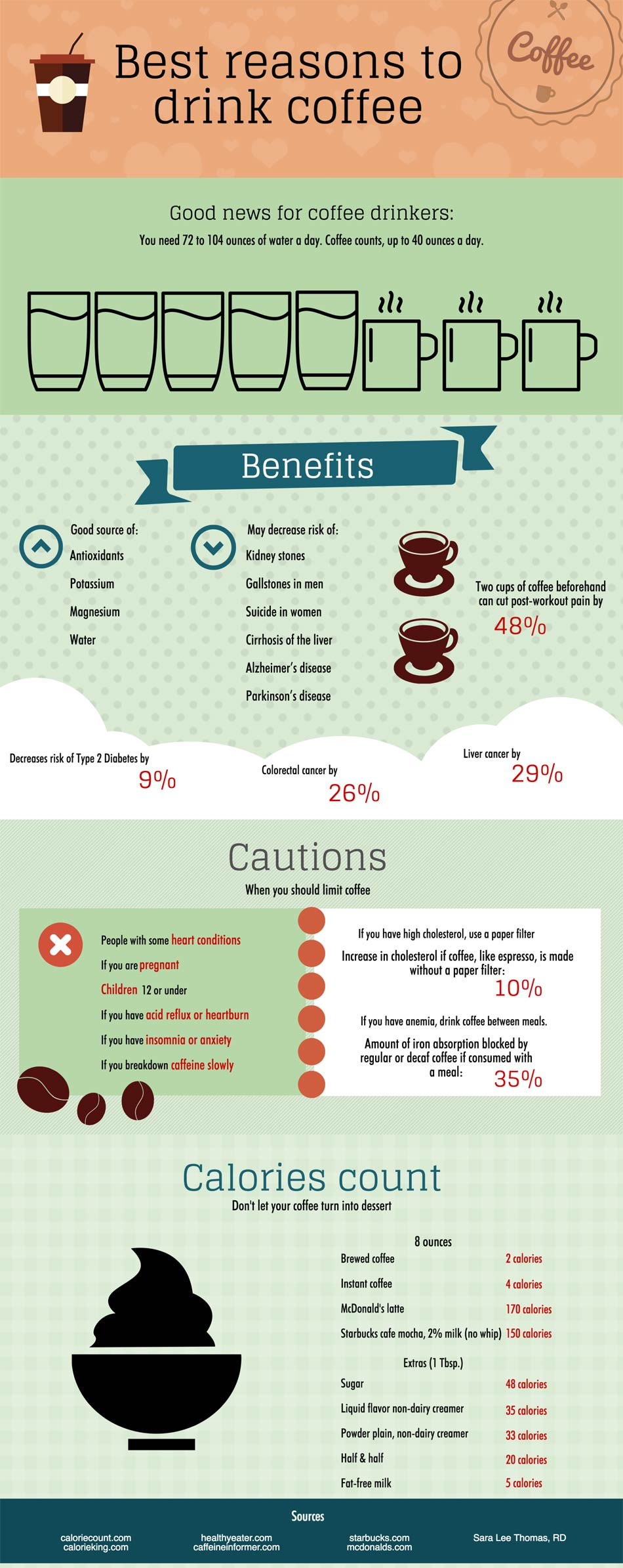 Best Reasons to Drink Coffee - Infographic