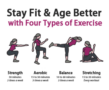 Stay fit with these four types of exercise.