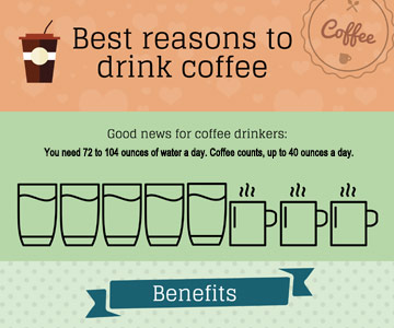 Best Reasons to Drink Coffee Infographic